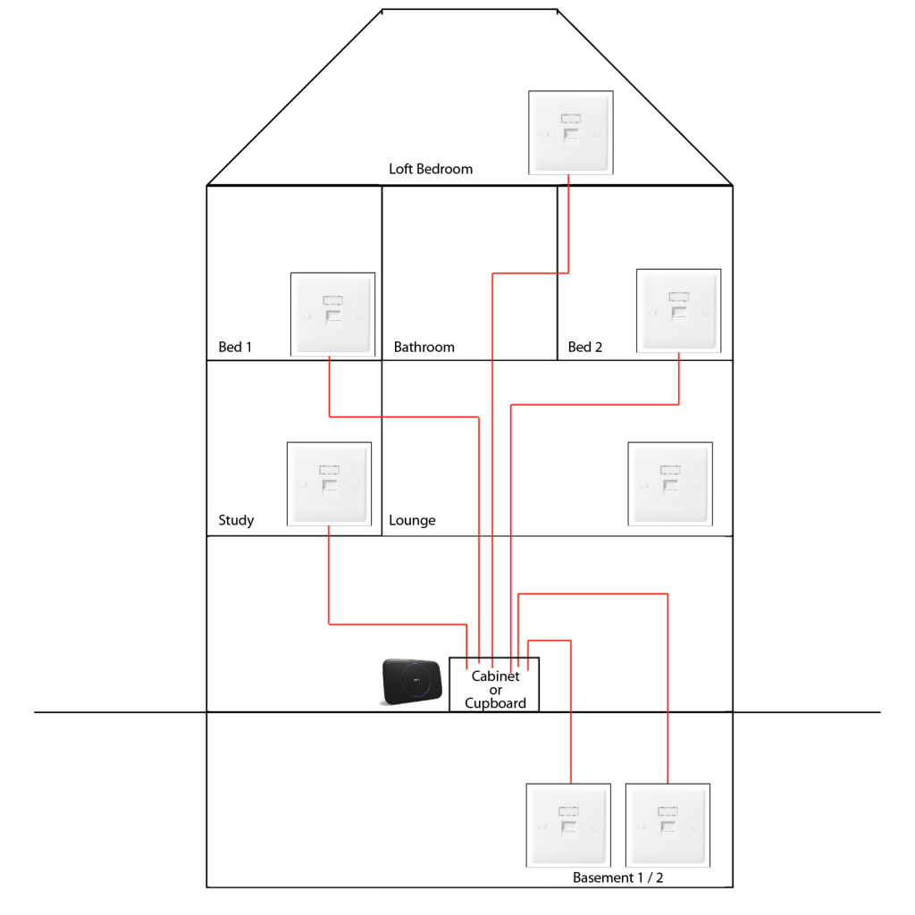 Ethernet in the home diagram