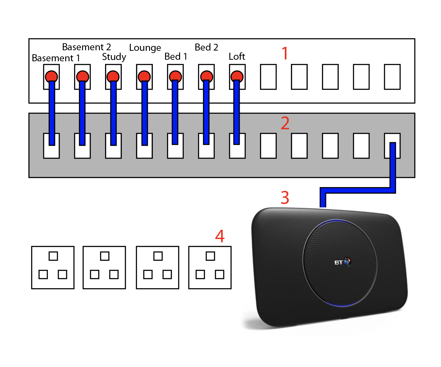 Ethernet Patch Panel Wiring Diagram Example from macthing.co.uk